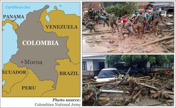 FAIR - Appeals - COLOMBIA: Mocoa flood